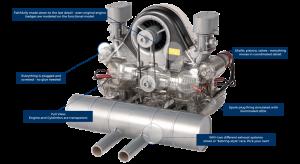 Porsche Carrera Racing Engine - 1:3 Scale Model Kit - Image 4